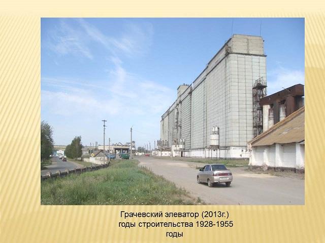 Сайт грачевского элеватора ленточный конвейер по английски